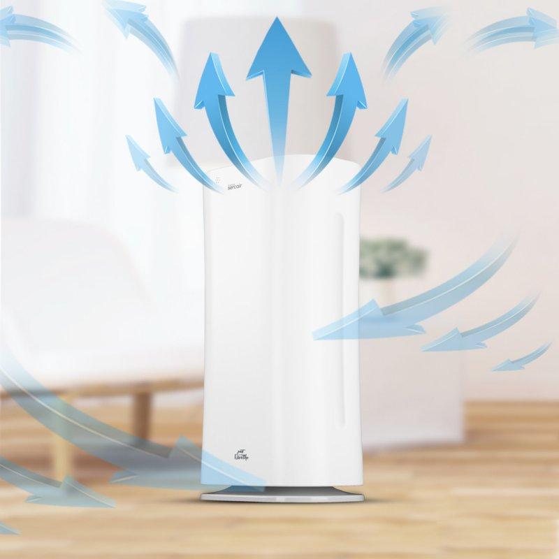 Breathe Uv-C Özellikli Oda Tipi Hava Temizleme Cihazı